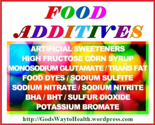1 Additives GWTH