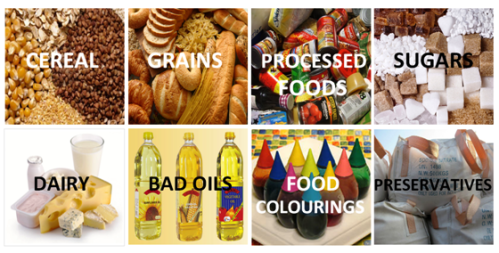 Bad-Foods-Additives