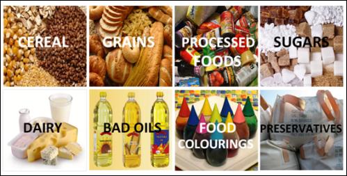 Bad-Foods-Additives